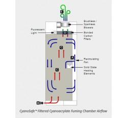 obrázek Uhlíkový filtr náhradní pro komory CyanoSafe™